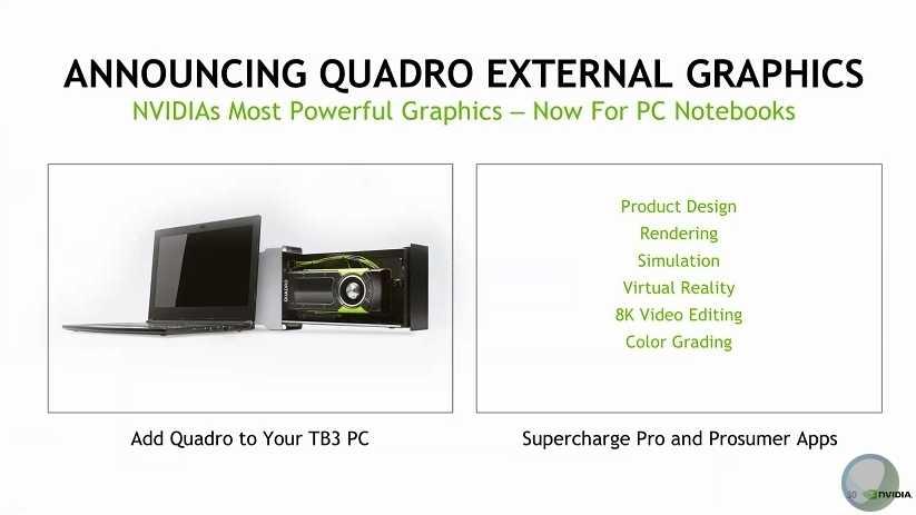 TitanXP und Quadro: Nvidia-Treiber unterstützt künftig externe High-End-Grafikkarten