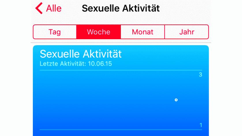 Apple Health wacht künftig über Menstruation und sexuelle Aktivität