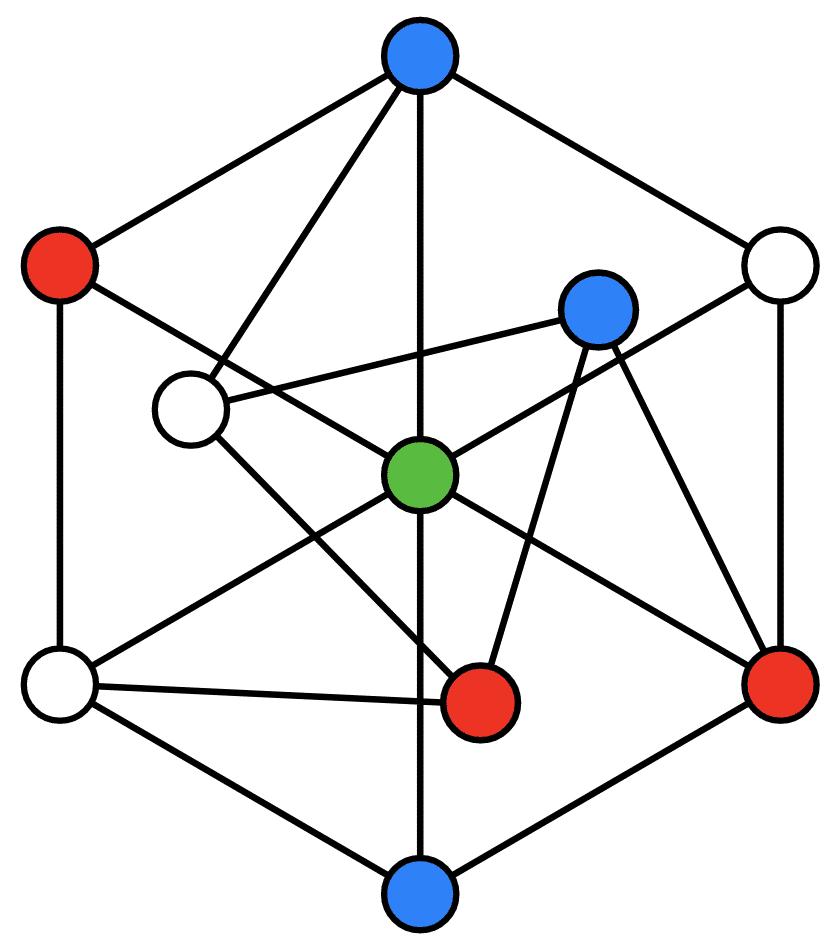 Golomb-Graph