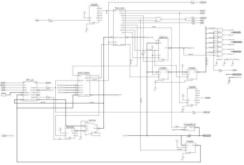 c\'t-Lab: FPGA-Anwendung in Beispielen | c\'t Magazin