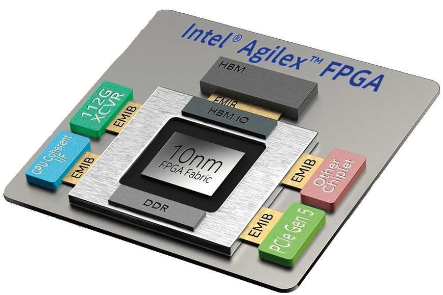 Intels Agilex-FPGAs kommen angeblich noch 2019 mit PCIe 5.0; ein 10-nm-Die bindet darauf weitere Chiplets per Embedded Multi-Die Interconnect Bridge (EMIB) an.