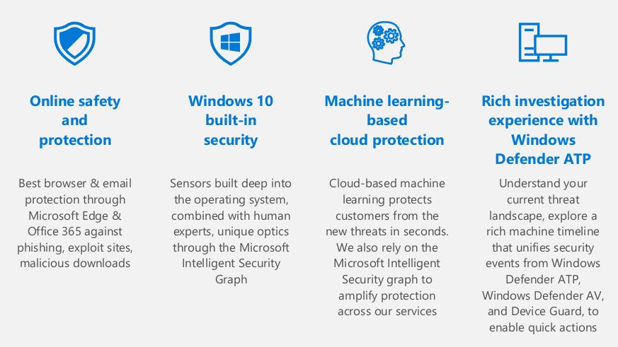 Microsoft: Windows 10 S ist die Antwort auf Erpressungstrojaner