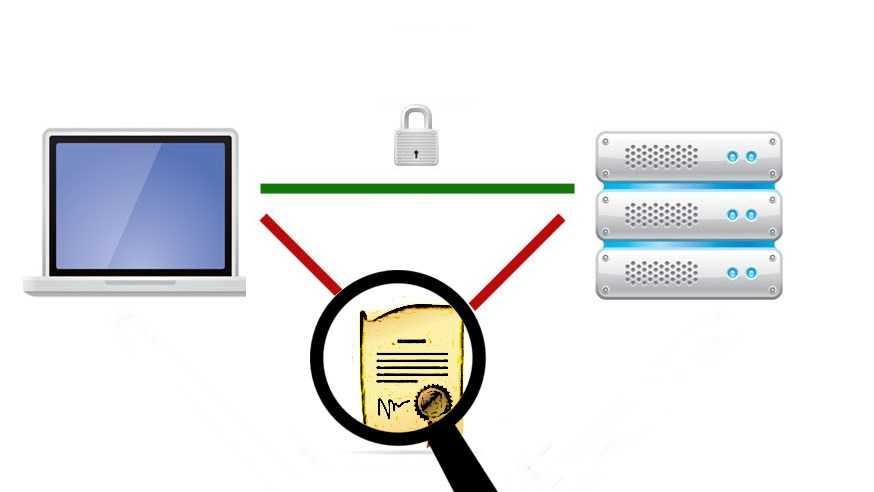 US-CERT warnt vor HTTPS-Inspektion