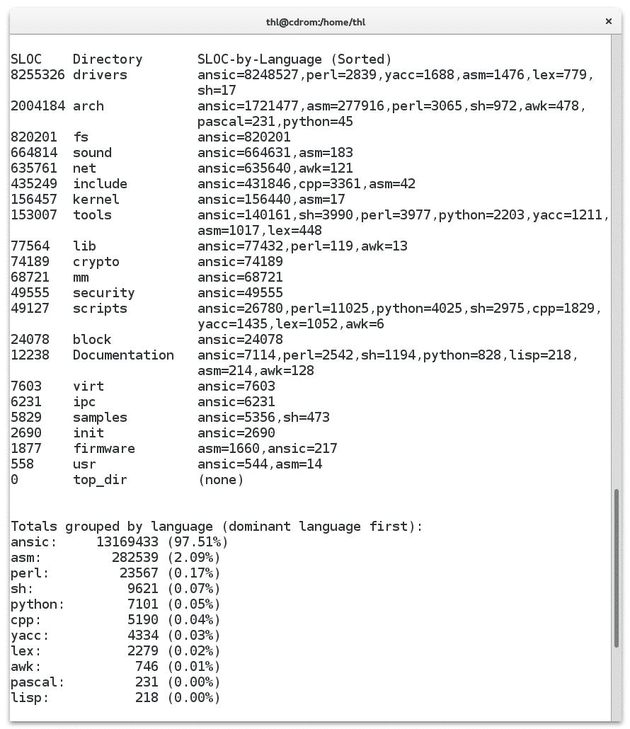 Screenshot der Ausgabe des von David A. Wheeler programmierten Programm SLOCCount.