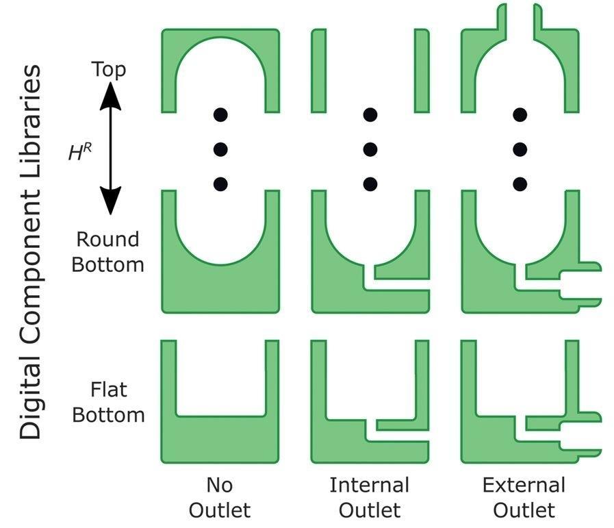 Schema eines Reaktor in Modulbauweise