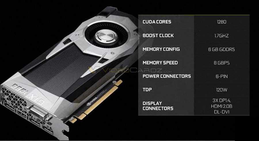 Die Spezifikationen der GeForce GTX 1060 stehen schon im Netz.