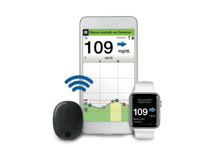 Blutzuckermessung Mit Sensor