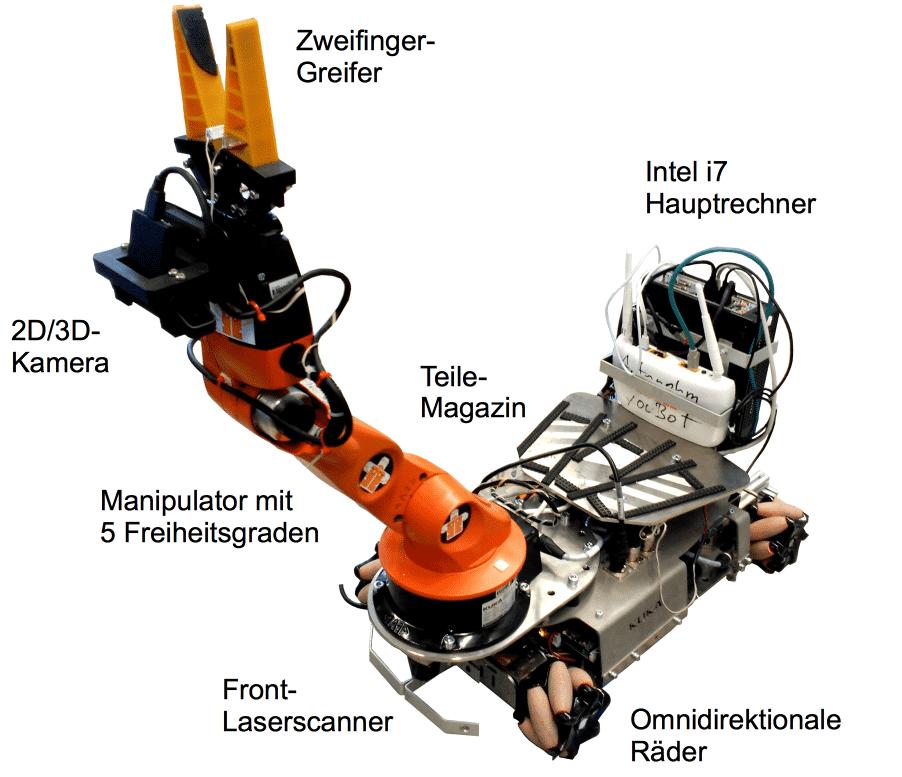 Roboter des Teams AutonOHM aus Nürnberg