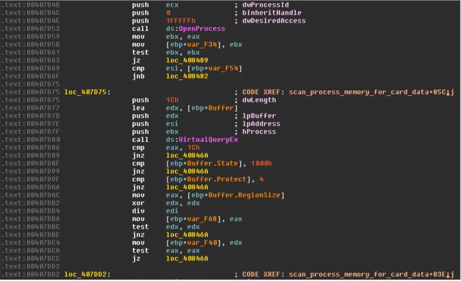 Malware-Funktion zum Auslesen von Karten-Scannnerdaten aus dem RAM des betroffenen Systems.