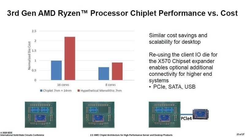 Ein monolithisch aufgebauter Ryzen-16-Kerner würde die Produktionskosten so weit steigern, dass der Ryzen 9 3950X nicht für unter 1000 Euro zu haben wäre.(Bild:AMD viaPC Watch)