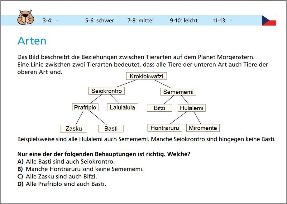 https://www.bwinf.de/biber