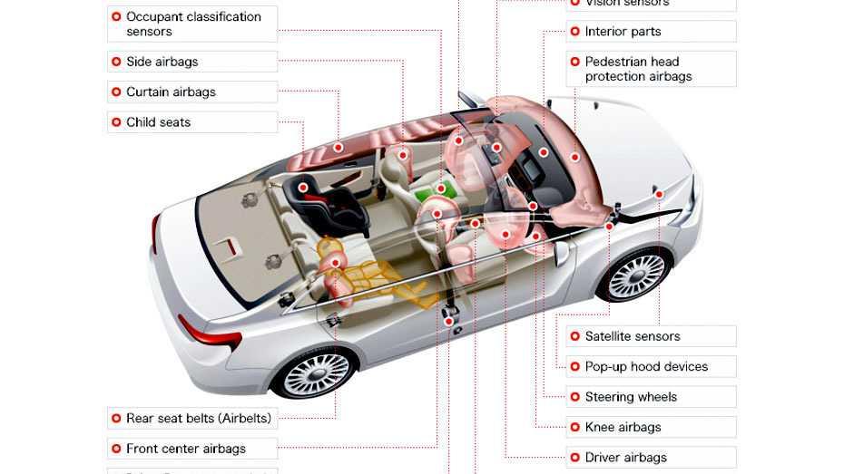 Rückruf wegen Takata-Airbags in USA ausgeweitet