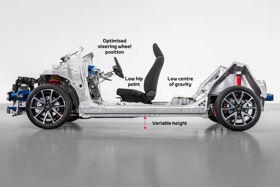 Toyotas neue Kleinwagenplattform GA-B