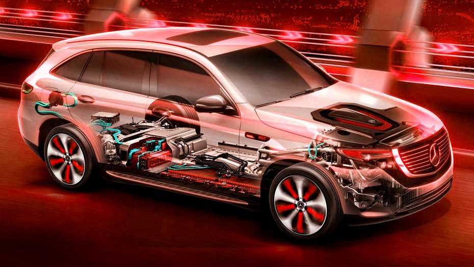 Kommentar: Der Mercedes EQC ist eine rollende Provokation