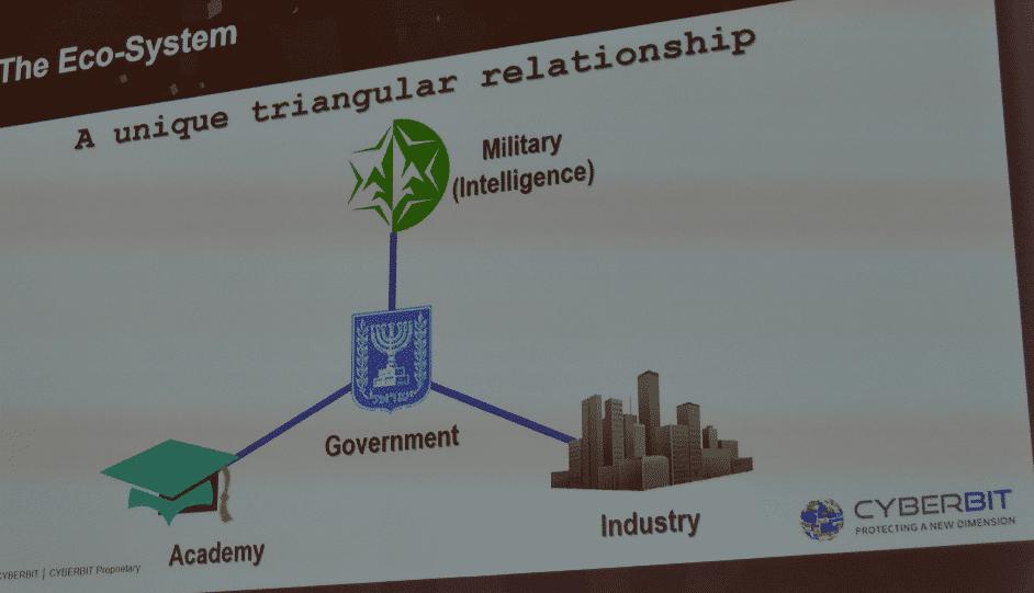 In Israel gibt es 350 Firmen, die sich mit Cyber-Resilienz befassen: Cyber-Fragen werden zwischen Militär, Wissenschaft und Industrie ausgehandelt.