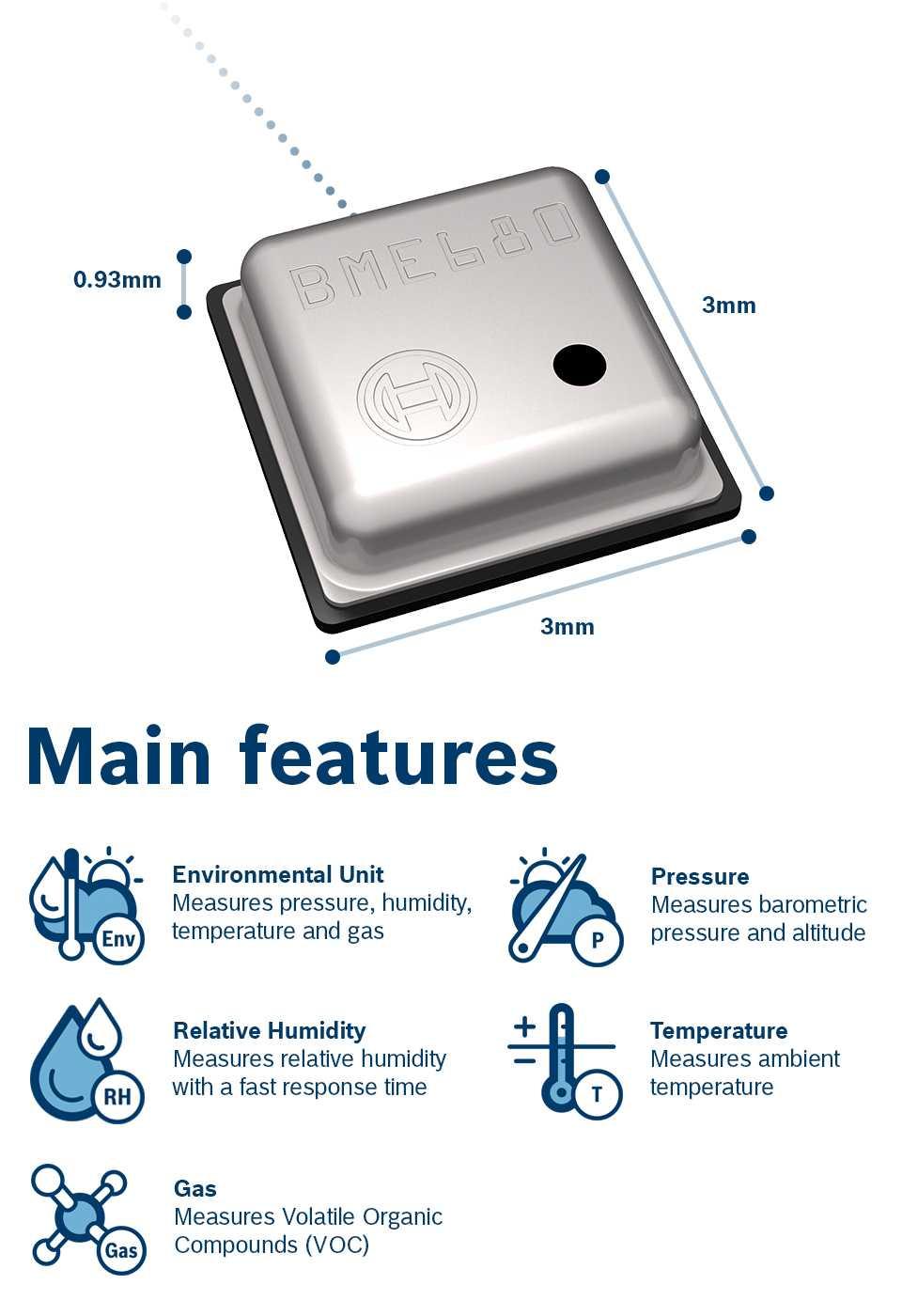 Der Sensor BME680 misst verschiedene Umweltgrößen