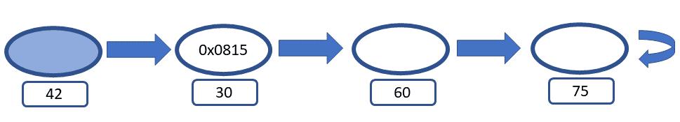 C++ Core Guidelines: Die Auflösung des Rätsels