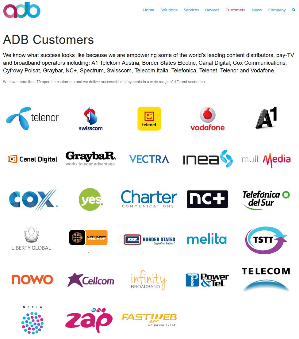 adbglobal.com