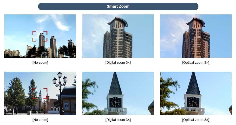 Samsung baut einen Kamera-Modul mit zwei Sensoren und x3-Tele.