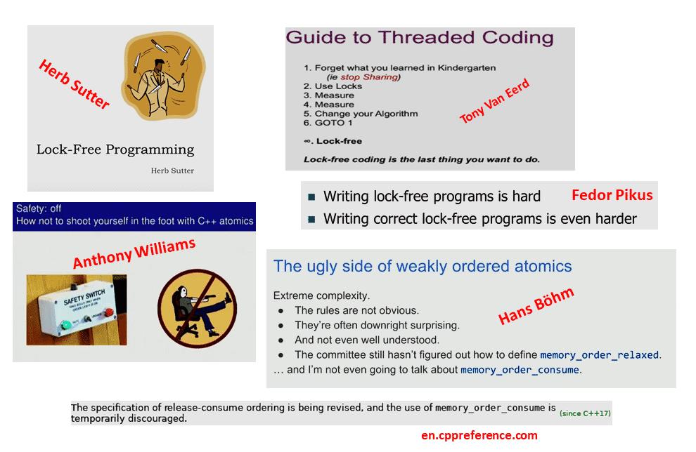 C++ Core Guideline: Concurreny und lock-freies Programmieren
