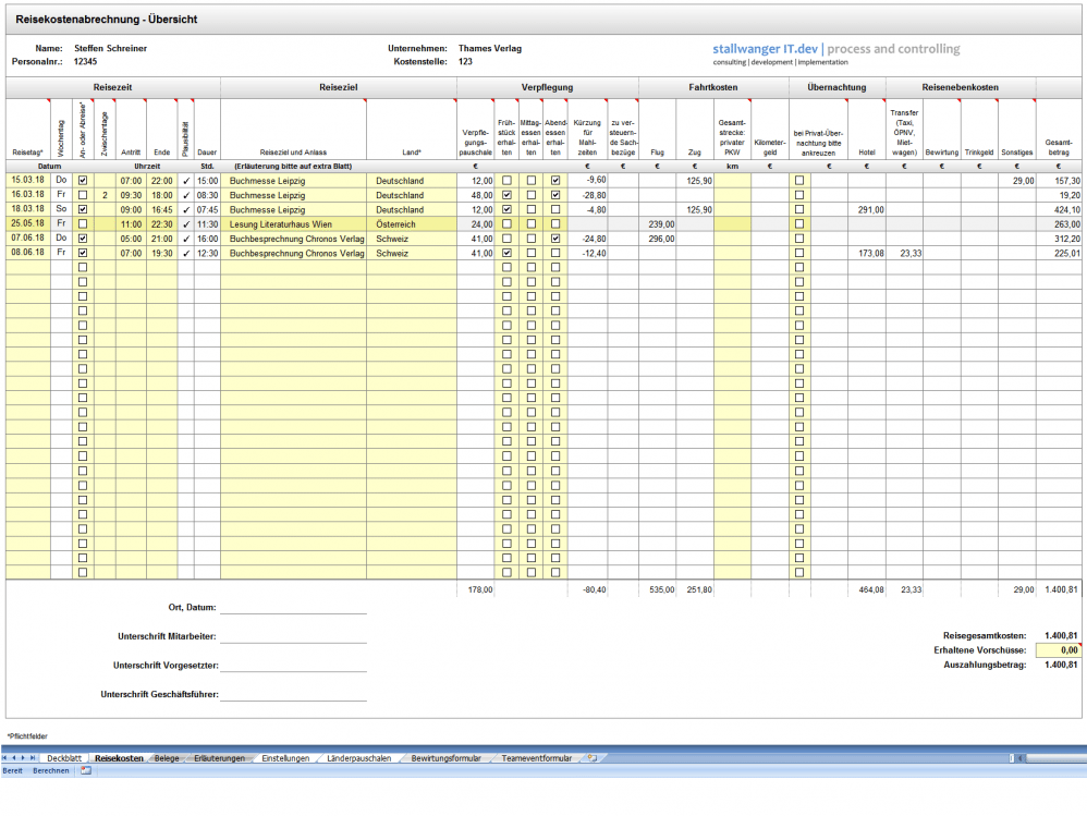 Reisekostenabrechnung Excel Vorlage Heise Download